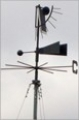 Показатели ветра