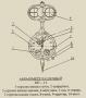 Анемометр механический переносной чашечный МС-13